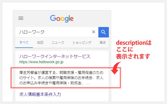 descriptionの表示例