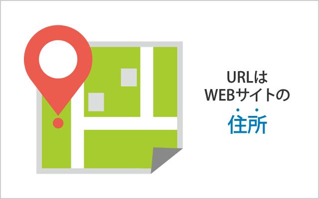 URLはWEBサイトの住所