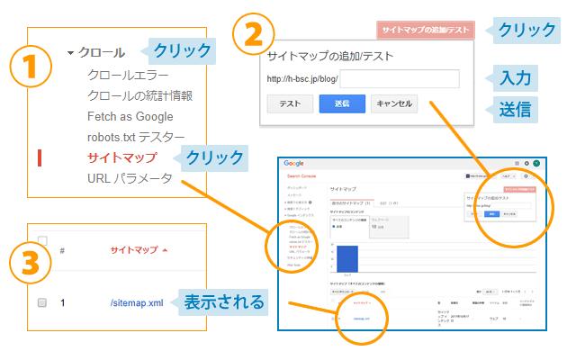 サイトマップの登録方法