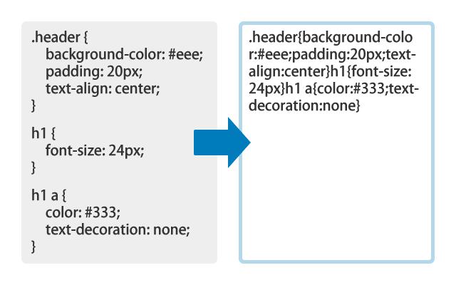 CSSやJavaScriptを圧縮